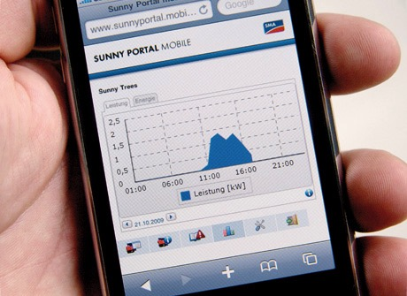 SunnyPortal per Smartphone